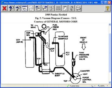 Pontiac Firebird Vacuum Diagram Engine Mechanical