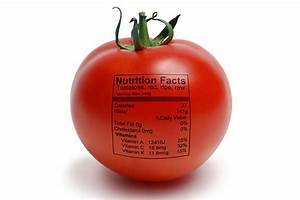 Food Labels Part 3  Nutrient Counting And Calorie Math