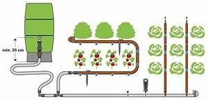 Gardena Bewässerung Planen : bew sserungsanlage selber bauen ci02 startupjobsfa ~ Eleganceandgraceweddings.com Haus und Dekorationen