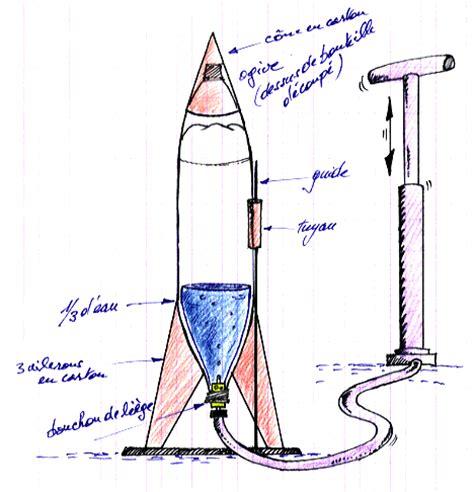 fabriquer une fus 233 e 224 eau avec parachute agencema