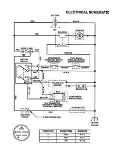 Fs5500 Craftsman Tractor Wiring Diagram by Craftsman Mower Electrical Diagram Wiring Diagram