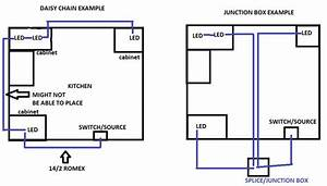 How To Wire Multiple Lights Under Kitchen Cabinets