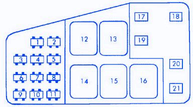 Chevy Lumina Fuse Diagram Catalog Auto Parts