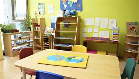 the best paint color for classroom walls synonym