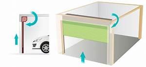 porte de garage prix et infos pour bien la choisir With porte de garage enroulable de plus porte interieur vitree pas cher