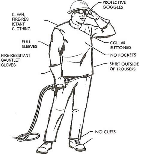 welder training  fundamentals part