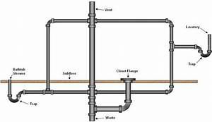 Basic Basement Toilet  Shower  And Sink Plumbing Layout