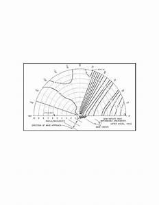 Figure Ii-7-3  Wave Diffraction Diagram