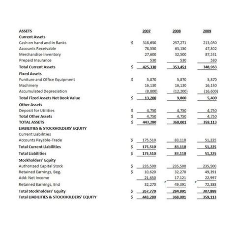 analysis  common size financial statements