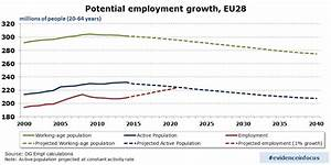 Demographics and the economy: how a declining working-age ...