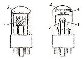 hollow cathode l pdf drgm 70 2 hollow cathode glow modulator