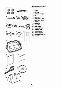 Gva Dishwasher Instruction Manual