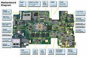 Motherboard Graph