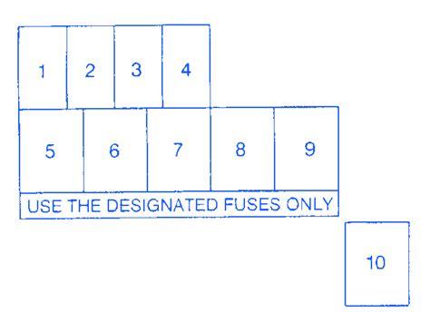 2001 Chevy Tracker Fuse Diagram by Chevy Tracker 2001 Underhood Fuse Box Block Circuit