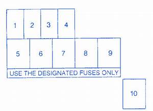 Chevy Tracker 2001 Underhood Fuse Box  Block Circuit Breaker Diagram  U00bb Carfusebox