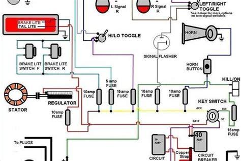 read automobile wiring diagrams   runs