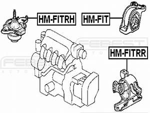 How Much Is Motor Mounts Replacement