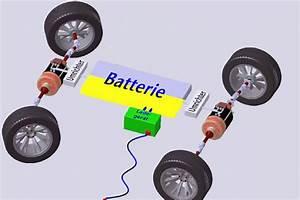 Motoren Für Elektroautos : elektroautos mit allradantrieb u radnabenmotoren ~ Kayakingforconservation.com Haus und Dekorationen