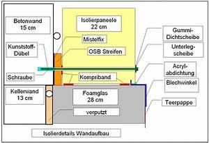 Sauna Selber Bauen Wandaufbau : altbau energetisch sanieren haustechnikdialog ~ Orissabook.com Haus und Dekorationen