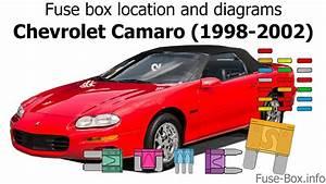 Fuse Box Location And Diagrams  Chevrolet Camaro  1998-2002