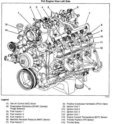car engine manuals 2010 gmc sierra electronic valve timing where is the pcv valve located on a 2003 silverado 1500hd 6 0l engine thanks in advance