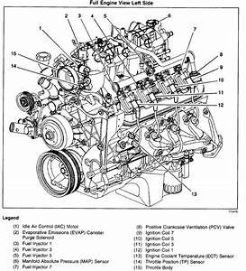 2011 Chevy Silverado Engine Diagram