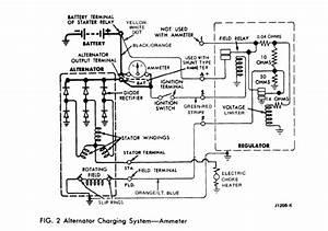 Alternator Wiring Issues  Blown Fuse