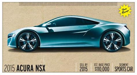 Acura Nsx Price 2015 by 2015 Acura Nsx Review Price And Specs Newcarsuv