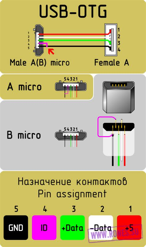 iphone 6 charger wiring diagram iphone computer cable