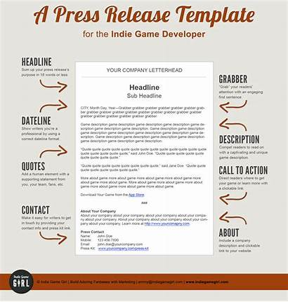 Release Press Template Elements Indie Headline Sub