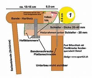 Billardtisch Selber Bauen : vorlage unterseite queues ~ Whattoseeinmadrid.com Haus und Dekorationen
