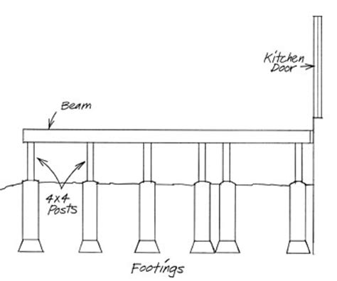 build diy drawing deck plans  plans wooden diy murphy