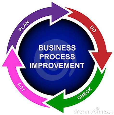 Process Improvement Vs Process Innovation Can You Get. Pediatric Insulin Pump Storage Morrisville Nc. Satyam Computer Services Software Update Ipad. Galapagos Island Vacation Packages. Roofers In Columbus Ohio Exfoliation For Face. State Farm Homeowners Insurance Phone Number. Dental Lab Technician Schools. Counter Intelligence Countertops. Processing Credit Card Payments