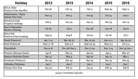 ethnic holiday calendar premiersupplies sheep guide