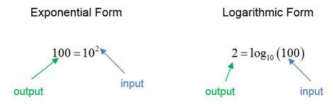 section  question  math faq