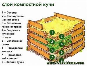 Kompost Anlegen Anleitung : kompost mit eigenen h nden in einer schublade zeichnung ~ Watch28wear.com Haus und Dekorationen