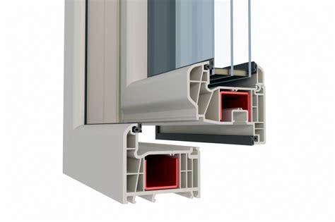 Fensterarten Und Verglasung Bauweisen Im Ueberblick by Energiesparfenster 187 Verglasung Rahmenaufbau Und Mehr