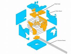Mvrdv Water Cube Pavilion  U00ab Inhabitat  U2013 Green Design