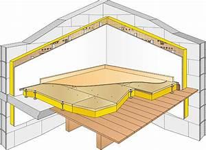 Realiser Un Plancher Bois : l isolation des sols sus aux planchers g n rale ~ Dailycaller-alerts.com Idées de Décoration
