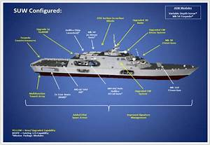 Another Diagram Of The Navy U0026 39 S Freedom Class Littoral