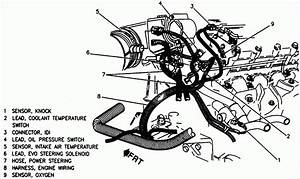 2001 Oldsmobile Aurora Engine Diagram