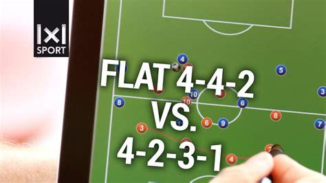 Football/ Soccer Tactics