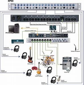 Pin By Presonus On Hook Up Diagrams