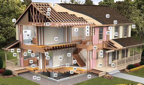 mobile home interior trim modular home interior trim modern modular home