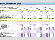 Open Enterprise Budget Organic Eggs Farm Hack