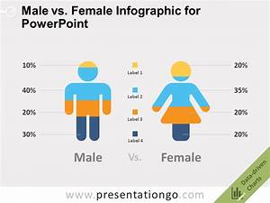 Male Vs  Female Infographic For Powerpoint