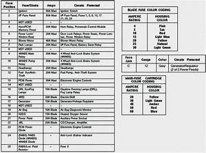 97 Ford Ranger Radio Wiring Diagram