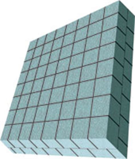 panels  closed cell crosslink pvc foam nycell