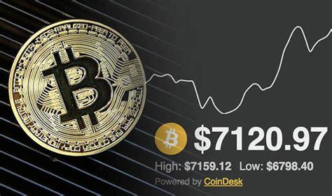 bitcoin price  bitcoin soars    warning