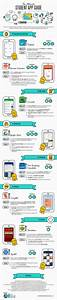 The Ultimate App Guide For Students  U2013 Infographic